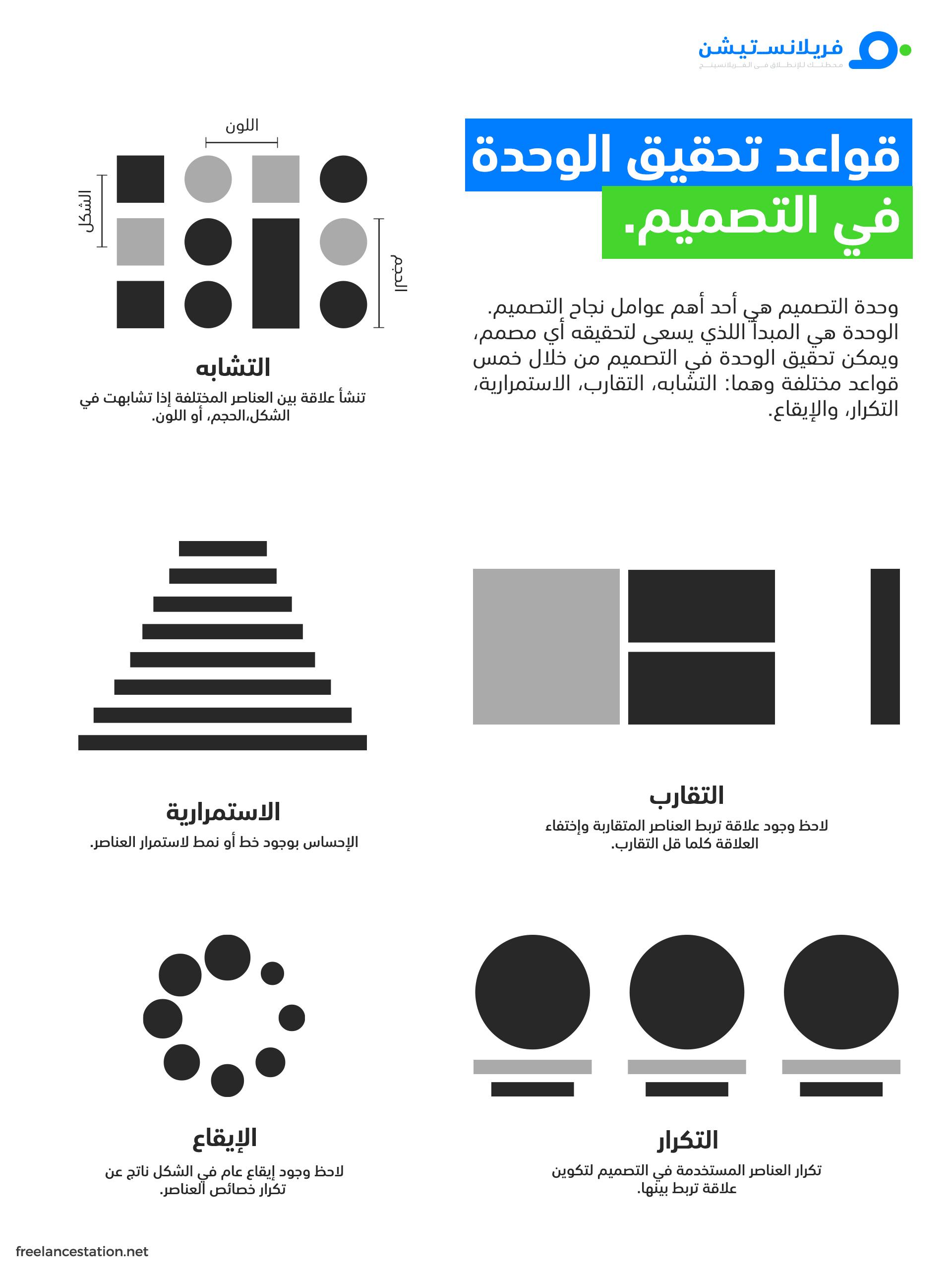 دليلك الشامل لتصبح مصمم جرافيك ناجح 7