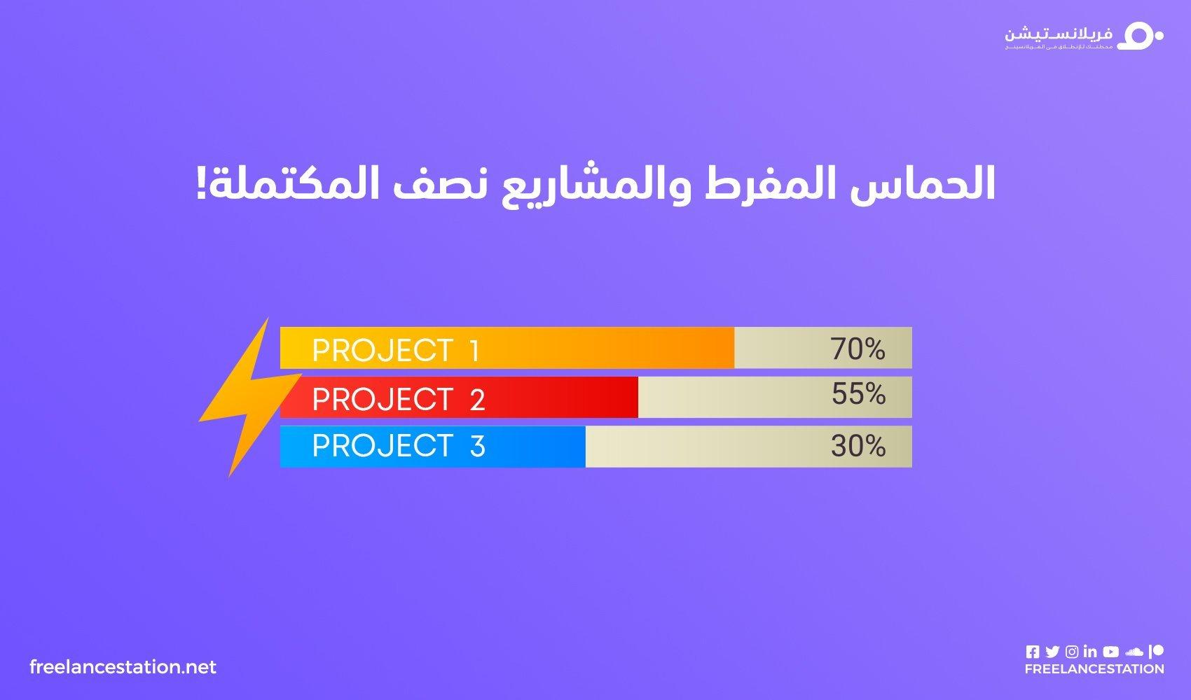 الحماس المفرط والمشاريع نصف المكتملة